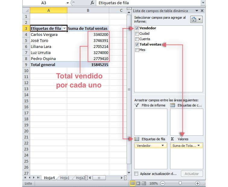 Imagen ejemplo de cómo agregar campos a una tabla dinámica en Excel 2010.