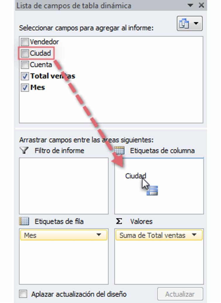 Imagen ejemplo de cómo agregar etiquetas de columna en una tabla dinámica de Excel 2010.