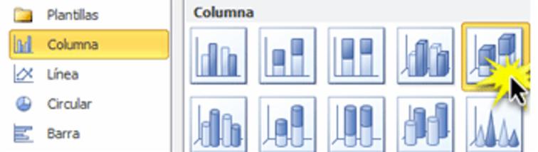 Imagen ejemplo de cómo escoger el tipo de gráfico que se usará como gráfico dinámico.