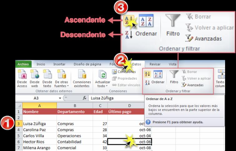 Imagen ejemplo del procedimiento para ordenar los datos numéricamente en Excel 2010.