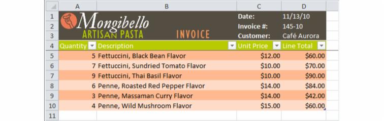 Imagen ejemplo de una tabla de Excel 2010 con un nuevo diseño.