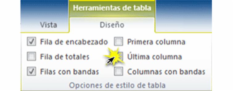 Imagen ejemplo de las casillas Opciones de estilo de tabla en Excel 2010.
