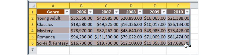 Imagen ejemplo del primer paso para crear un gráfico en Excel 2010.