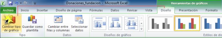 Imagen ejemplo del Cambiar tipo de gráfico en la pestaña Diseño de Excel 2010.