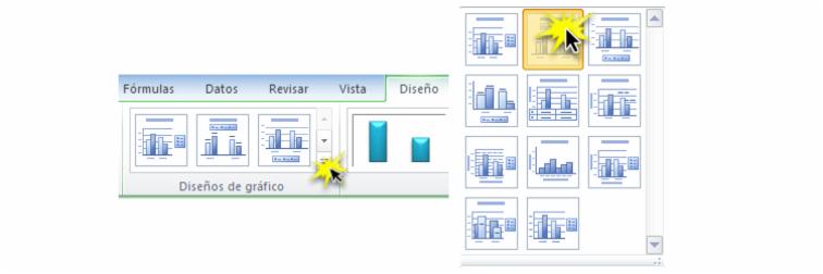 Imagen ejemplo de cómo cambiar el diseño de un gráfico en Excel 2010.