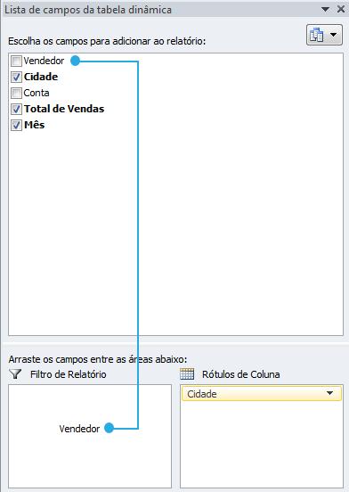 Exemplo de imagem da lista de campos na tabela dinâmica do Excel 2010.