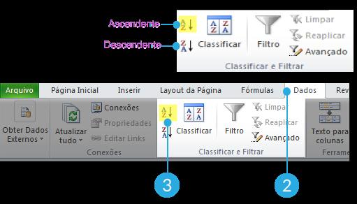 Imagem dos comandos Classificar de A a Z e Classificar de Z a A no Excel 2010