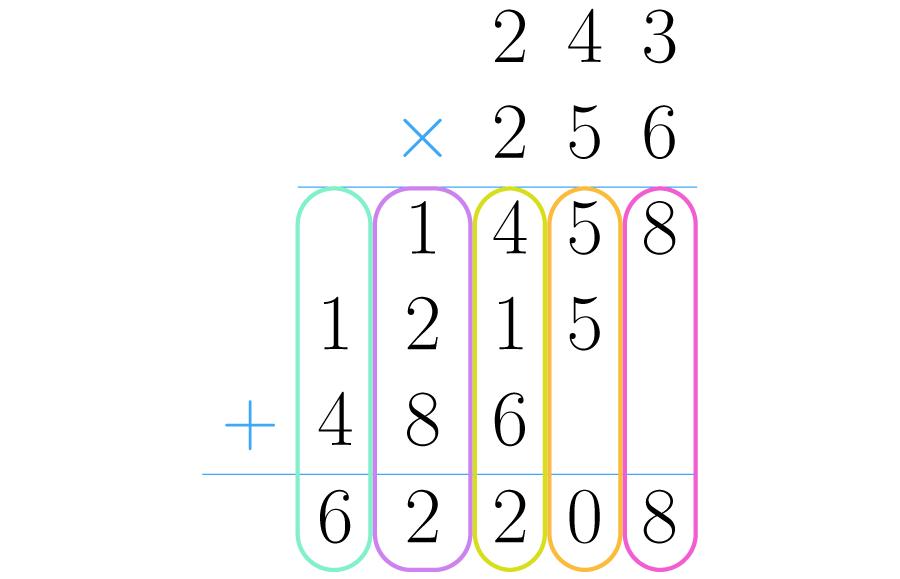Somamos os resultados das multiplicações.