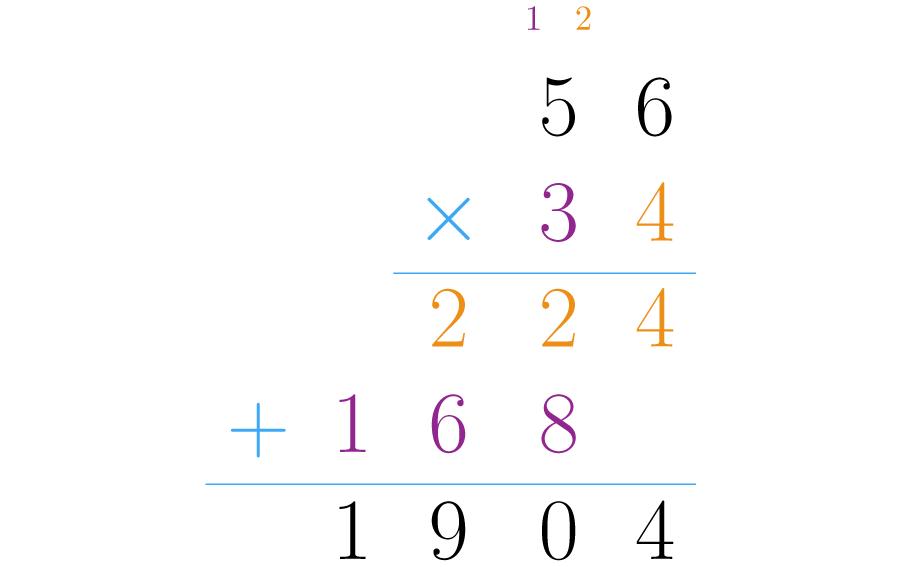 Podemos multiplicar primeiro os números e depois os sinais.