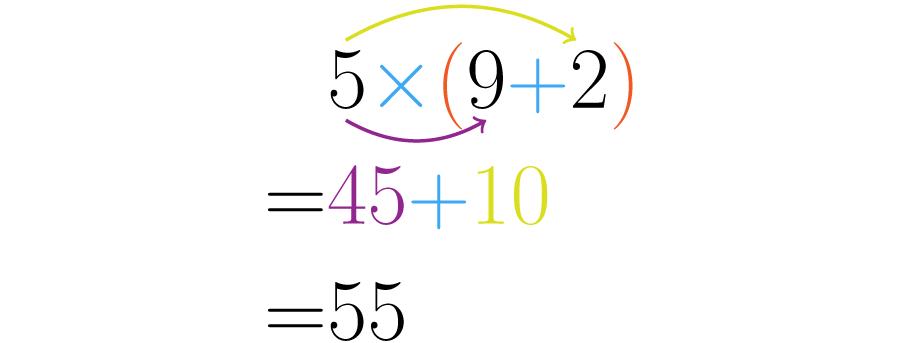 Distribuimos a multiplicação pela soma.