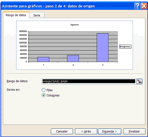 Asistente para gráficos
