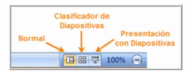 Opciones de visualización, normal, clasificador de diapositivas, presentación con diapositivas.
