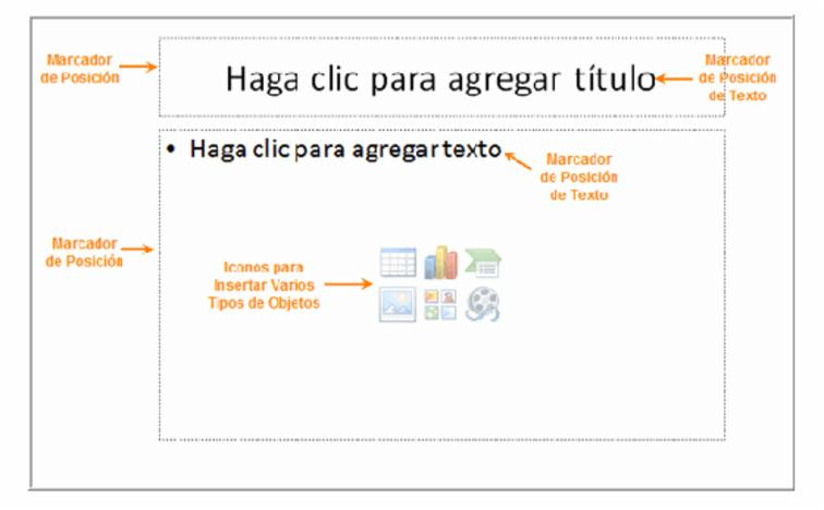 La diapositiva y sus partes.