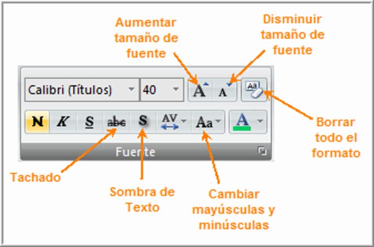 Comandos del grupo Fuente en PowerPoint 2007.