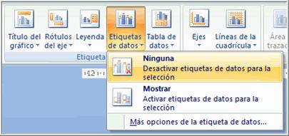 Etiquetas de datos