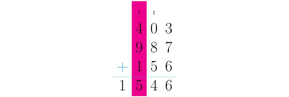 Somamos os números da terceira coluna.
