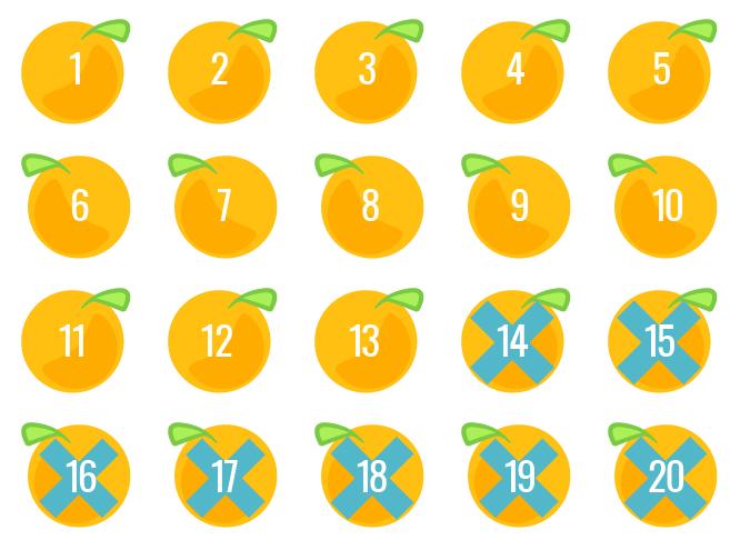 20 laranjas menos 13 são 7 laranjas.