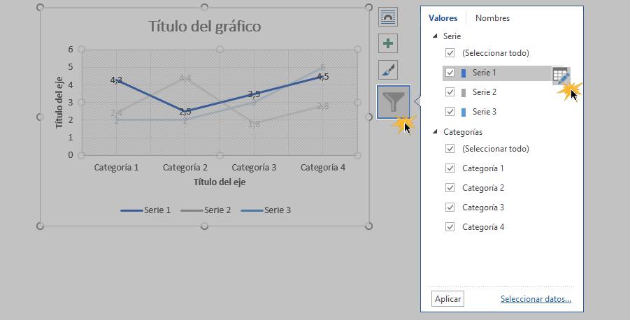 Ajustar valores de gráfico.